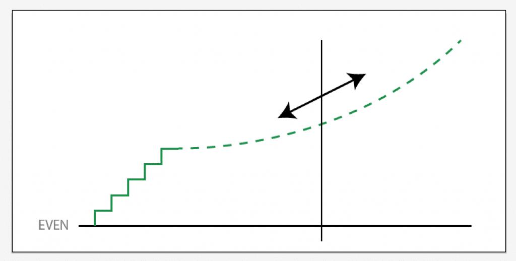 step-web