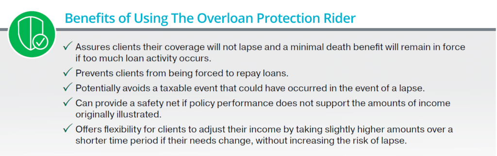 The Guaranteed Whole Life policy by Penn Mutual has a unique Overloan Protection Benefit Rider which preserves whole life for retirement after taking too many whole life policy loans